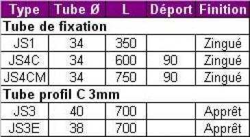 JS 3 TUBE DE 40 LG 700 ZN