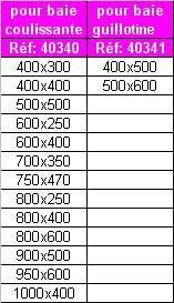GRILLE DE PROTECTION POUR BAIE 1000X400 4 BARREAUX 990X245